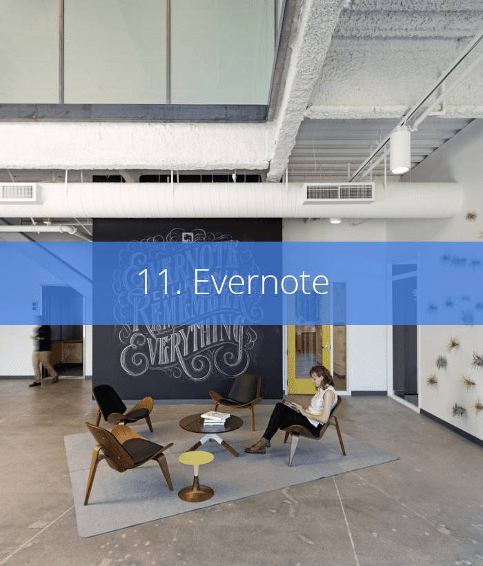 populaire kantoren evernote